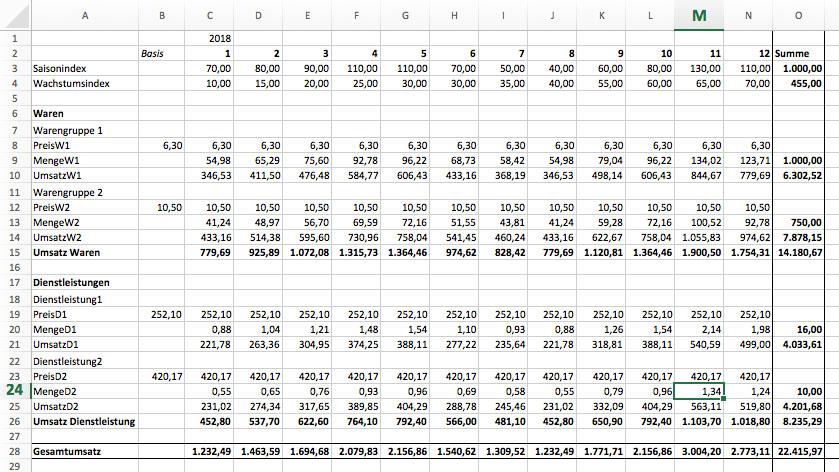 Finanzplanung mit Excel, Umsatzplanung 5