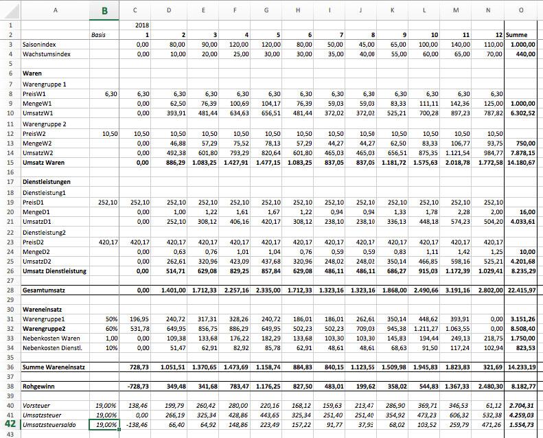 Finanzplan mit Excel erstellen, Umsatzplanung letzter Schritt