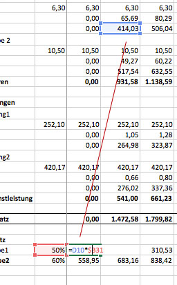 Finanzplanung mit Excel, Wareneinsatzplanung 1