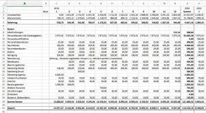 Finanzplanung mit Excel, Gewinn- und Verlustrechnung Schritt 3