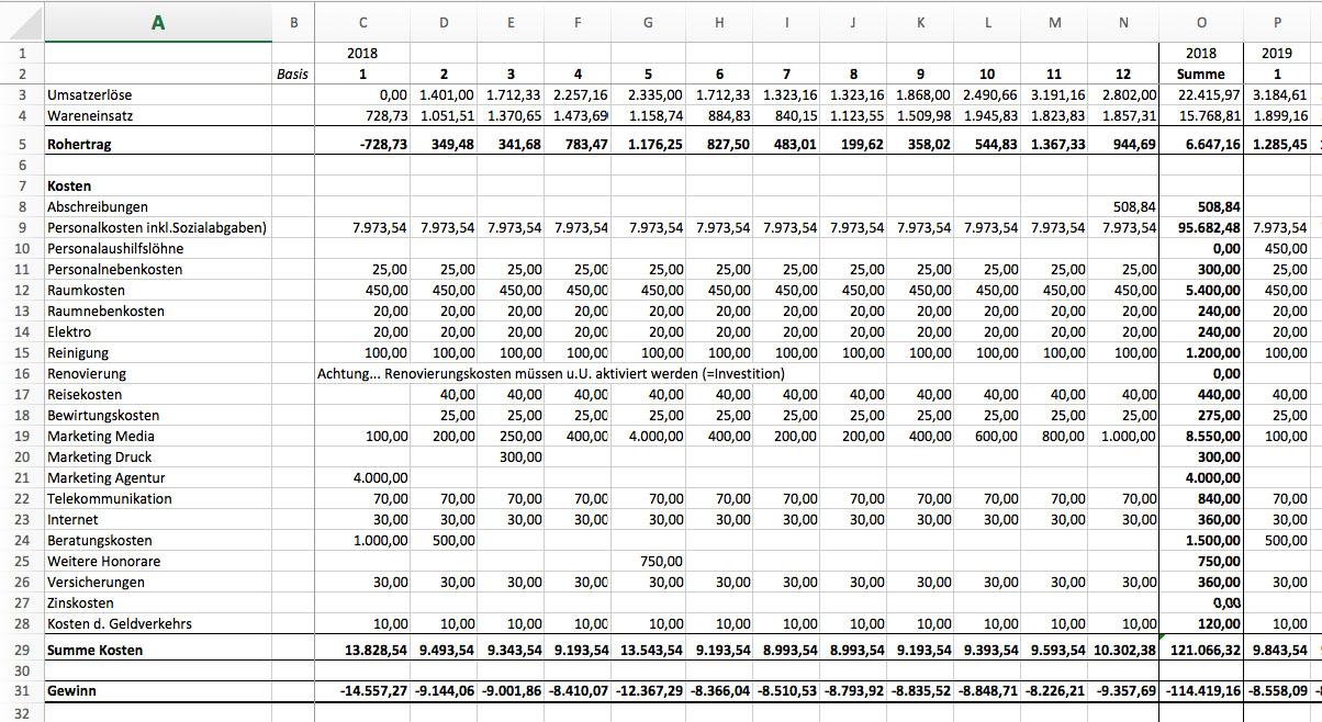 Luxury Excel Gewinn Verlust Vorlage Vignette - FORTSETZUNG ...