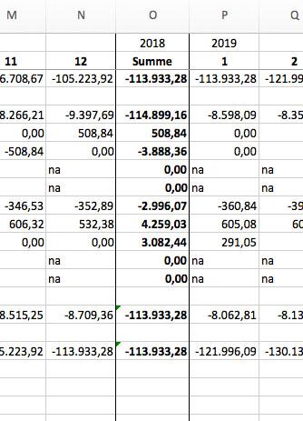 Finanzplan mit Excel, Cashflow Jahressummen