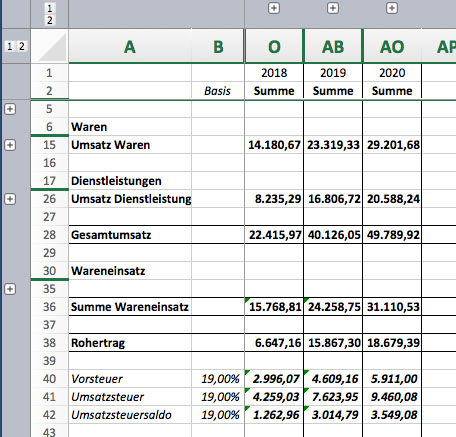 Finanzplanung mit Excel, letzte Schritte