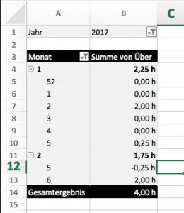 Pivot Tabelle Summe Oben